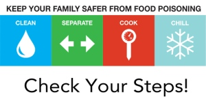 4 food safety steps